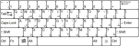 English to Arabics Keyboard